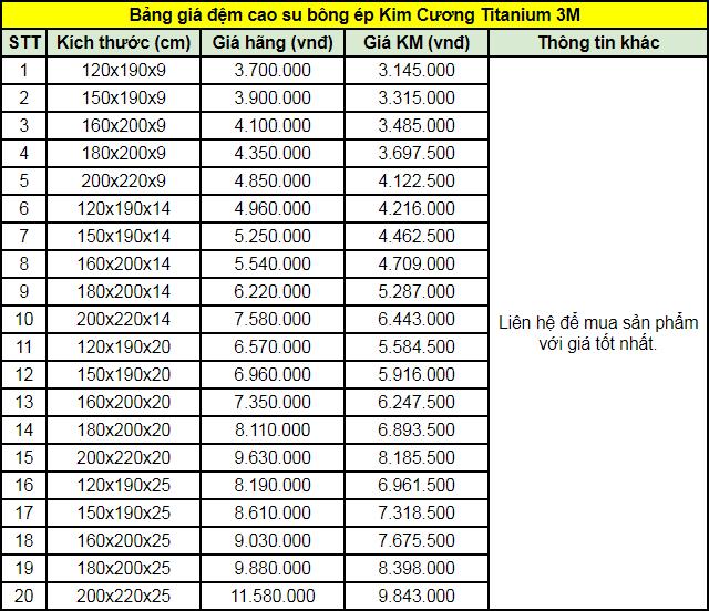 Bảng giá đệm cao su bông ép Kim Cương Titanium 3 mảnh