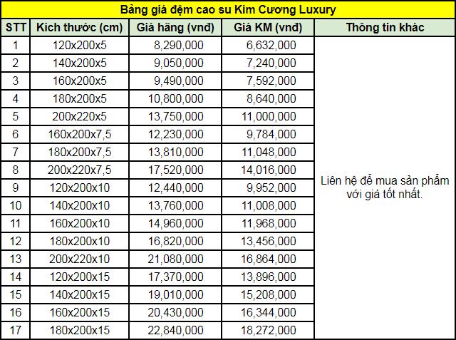 Bảng giá đệm cao su Kim Cương Luxury