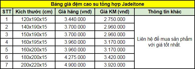 Bảng giá đệm cao su tổng hợp Jadeitone