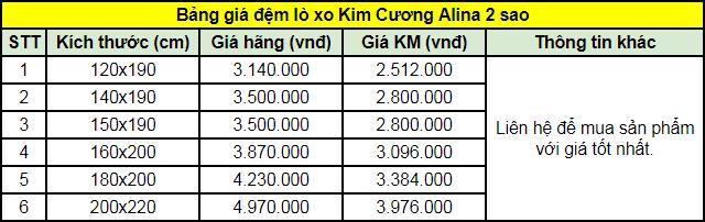 Bảng giá đệm lò xo Kim Cương Alina 2 sao