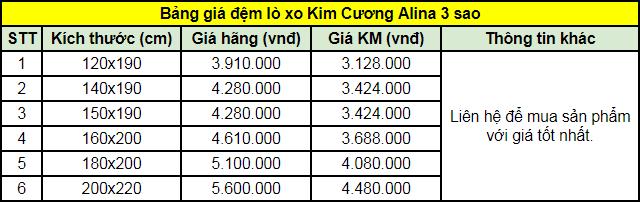 Bảng giá đệm lò xo Kim Cương Alina 3 sao