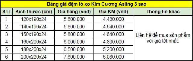 Bảng giá đệm lò xo Kim Cương Asling 3 sao