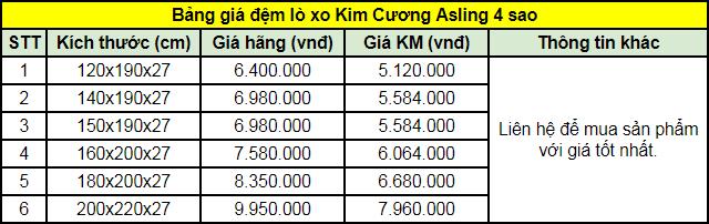 Bảng giá đệm lò xo Kim Cương Asling 4 sao