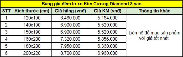 Bảng giá đệm lò xo Kim Cương Diamond 3 sao