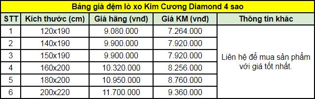 Bảng giá đệm lò xo Kim Cương Diamond 4 sao