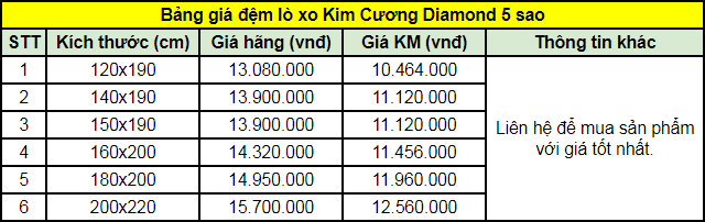 Bảng giáđệm lò xo Kim Cương Diamond 5 sao