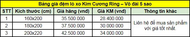 Bảng giáđệm lò xo Kim Cương Ring - võ đài 5 sao