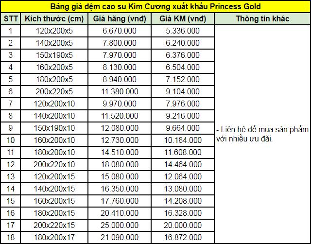 Bảng giá đệm cao su Kim Cương xuất khẩu Princess Gold