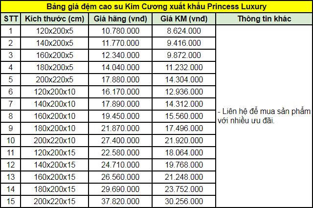 Bảng giá đệm cao su Kim Cương xuất khẩu Princess Luxury