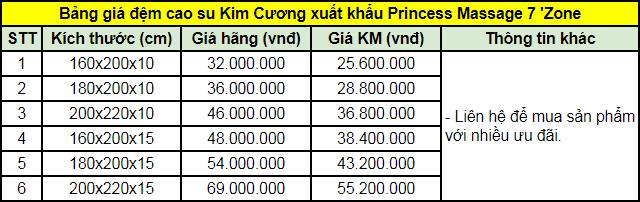 Bảng giá đệm cao su Kim Cương xuất khẩu Princess Massage 7 'Zone