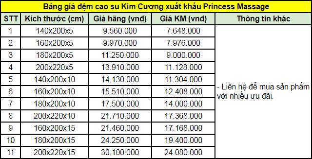 Bảng giá đệm cao su Kim Cương xuất khẩu Princess Massage