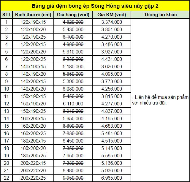 Bảng giá đệm bông ép Sông Hồng siêu nẩy gập 2