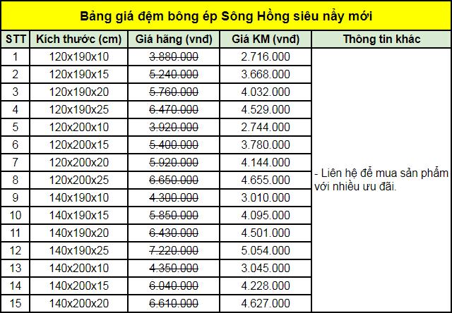 Bảng giá đệm bông ép Sông Hồng siêu nẩy mới